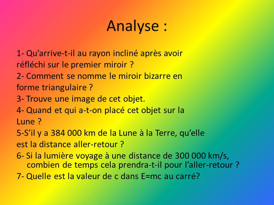 Analyse : 1- Quarrive-t-il au rayon incliné après avoir réfléchi sur le premier miroir .