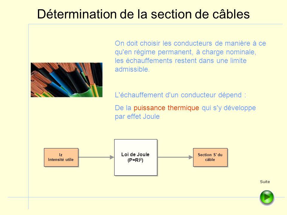 Détermination de la section de câbles On doit choisir les conducteurs de manière à ce qu'en régime permanent, à charge nominale, les échauffements res