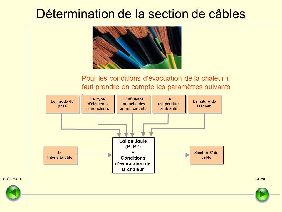 Détermination de la section de câbles Pour les conditions d'évacuation de la chaleur il faut prendre en compte les paramètres suivants : Loi de Joule