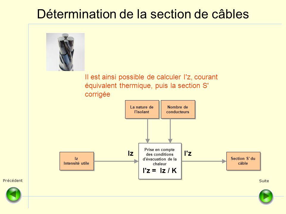 Détermination de la section de câbles Prise en compte des conditions d'évacuation de la chaleur I'z = Iz / K Prise en compte des conditions d'évacuati