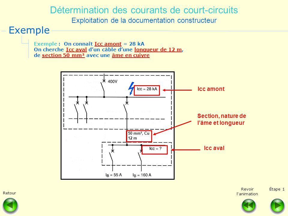 50 mm², Cu 12 m Détermination des courants de court-circuits Exploitation de la documentation constructeur Exemple Étape 1 Retour Revoir l'animation E