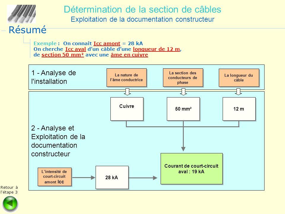 Détermination de la section de câbles Exploitation de la documentation constructeur Résumé Retour à l'étape 3 2 - Analyse et Exploitation de la docume
