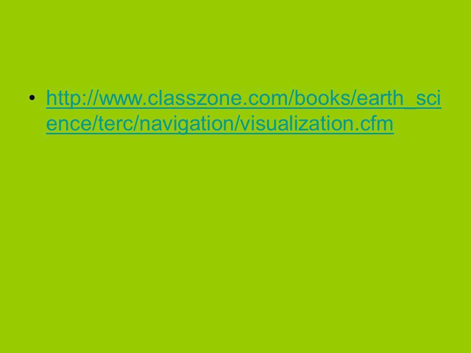 http://www.classzone.com/books/earth_sci ence/terc/navigation/visualization.cfmhttp://www.classzone.com/books/earth_sci ence/terc/navigation/visualiza