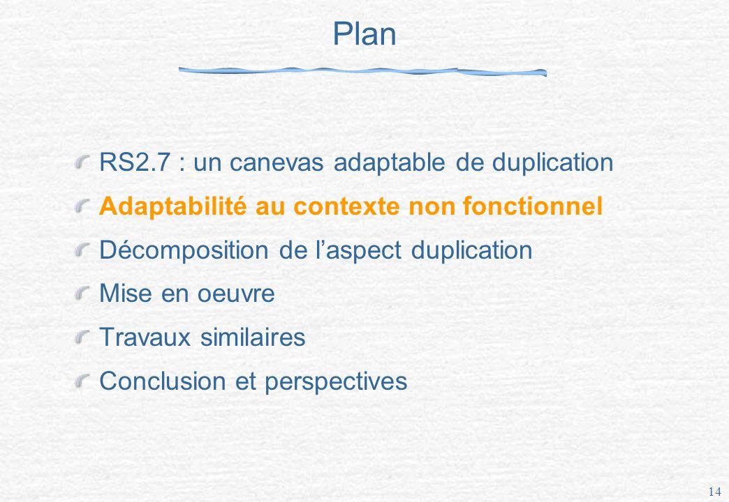 14 Plan RS2.7 : un canevas adaptable de duplication Adaptabilité au contexte non fonctionnel Décomposition de laspect duplication Mise en oeuvre Travaux similaires Conclusion et perspectives