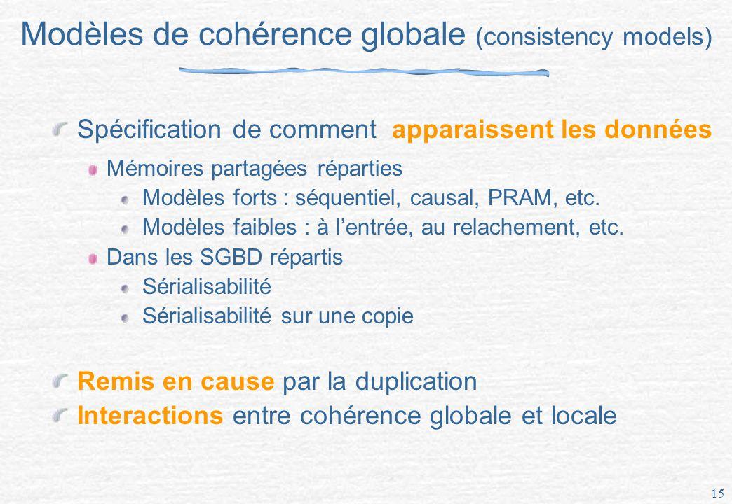 15 Modèles de cohérence globale (consistency models) Spécification de comment apparaissent les données Mémoires partagées réparties Modèles forts : séquentiel, causal, PRAM, etc.