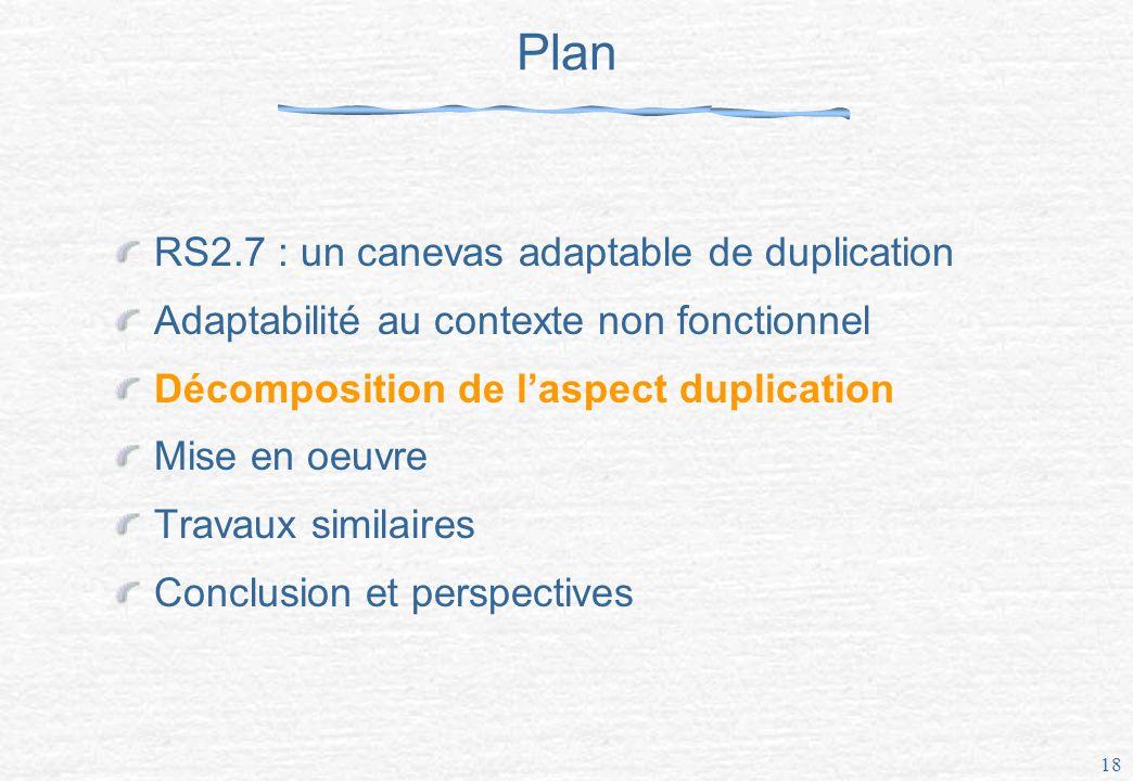 18 Plan RS2.7 : un canevas adaptable de duplication Adaptabilité au contexte non fonctionnel Décomposition de laspect duplication Mise en oeuvre Travaux similaires Conclusion et perspectives