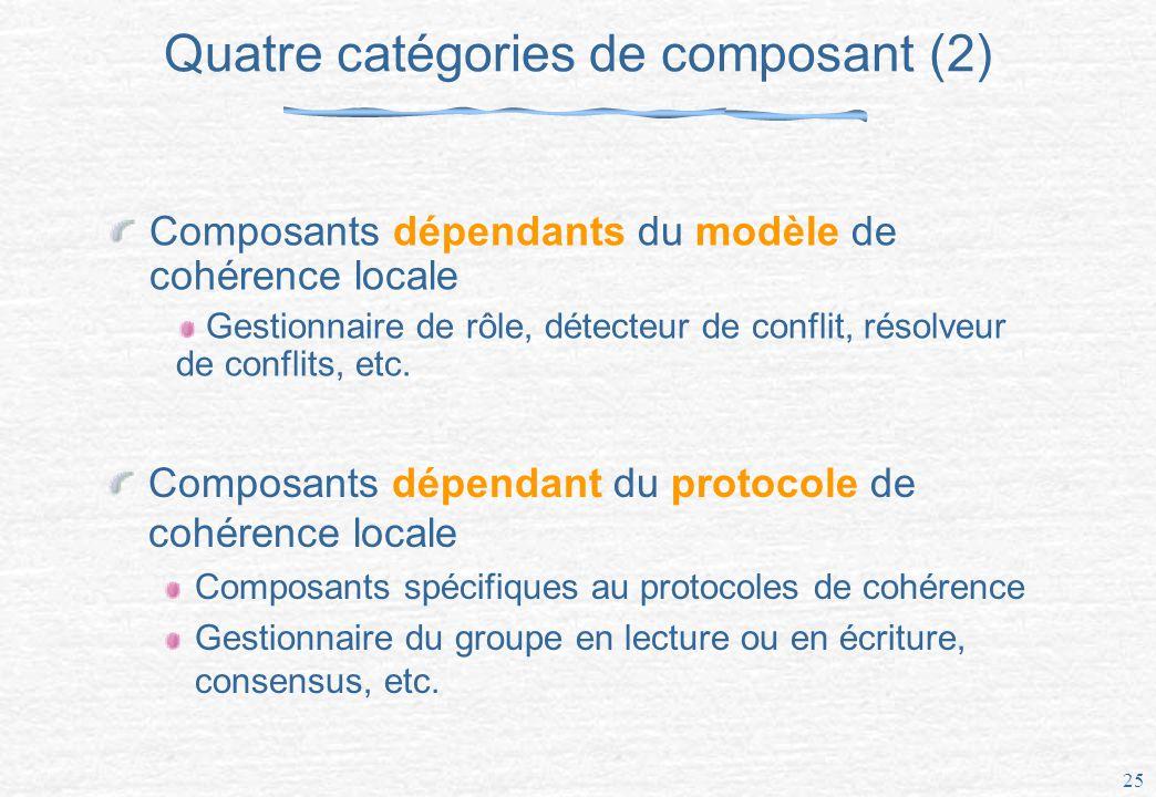 25 Quatre catégories de composant (2) Composants dépendants du modèle de cohérence locale Gestionnaire de rôle, détecteur de conflit, résolveur de conflits, etc.