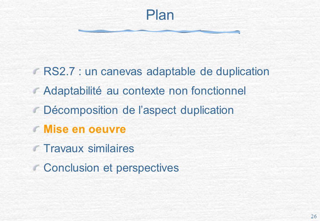 26 Plan RS2.7 : un canevas adaptable de duplication Adaptabilité au contexte non fonctionnel Décomposition de laspect duplication Mise en oeuvre Travaux similaires Conclusion et perspectives