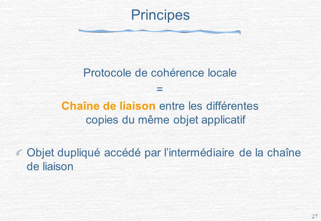 27 Principes Protocole de cohérence locale = Chaîne de liaison entre les différentes copies du même objet applicatif Objet dupliqué accédé par lintermédiaire de la chaîne de liaison