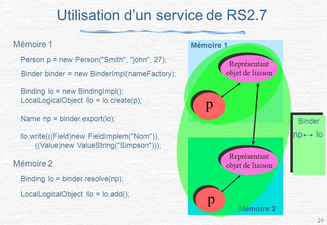 29 Utilisation dun service de RS2.7 Mémoire 1 Mémoire 2 Binder Binder binder = new BinderImpl(nameFactory); np lo Name np = binder.export(lo); llo.write(((Field)new FieldImplem( Nom )), ((Value)new ValueString( Simpson ))); Binding lo = binder.resolve(np); Mémoire 1 Mémoire 2 Person p = new Person( Smith , john , 27); p Binding lo = new BindingImpl(); LocalLogicalObject llo = lo.create(p); p Représentant objet de liaison LocalLogicalObject llo = lo.add(); Représentant objet de liaison p