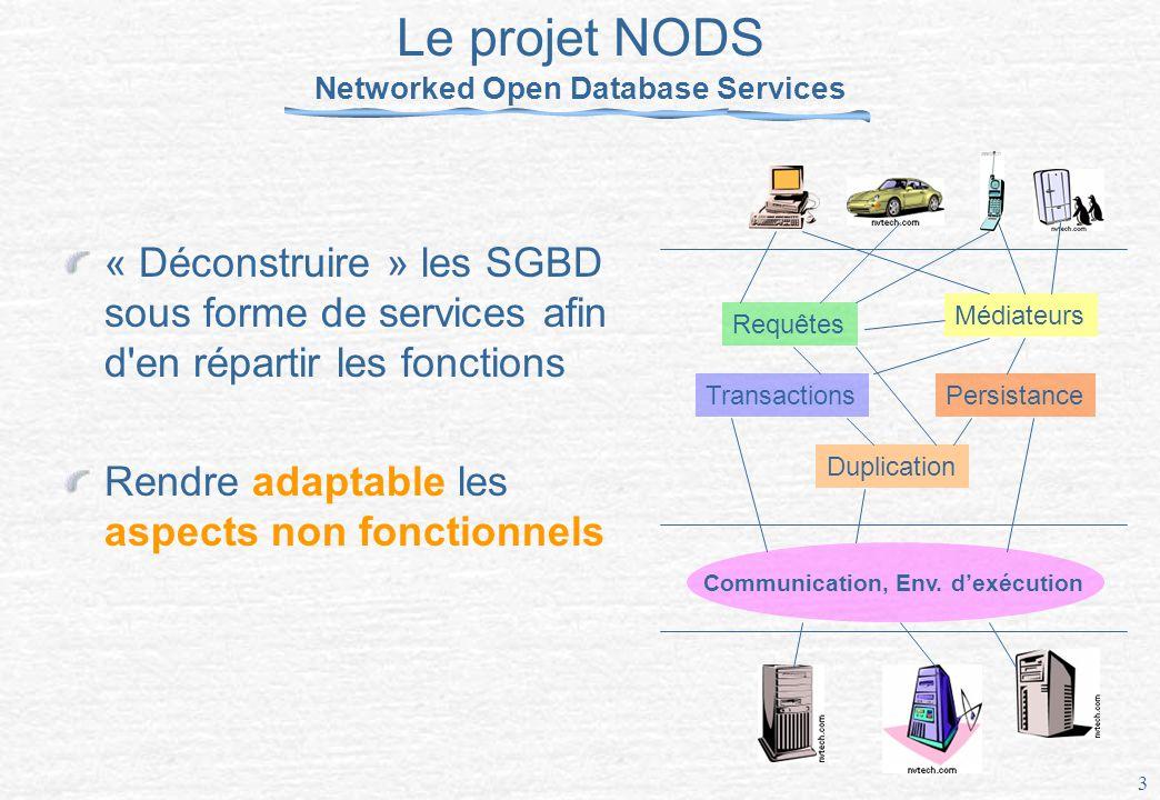 24 Quatre catégories de composant (1) Composants primitifs Niveau de base pour construire des protocoles primitifs Interface avec le service de communication, gestionnaire daccès aux copies, etc.