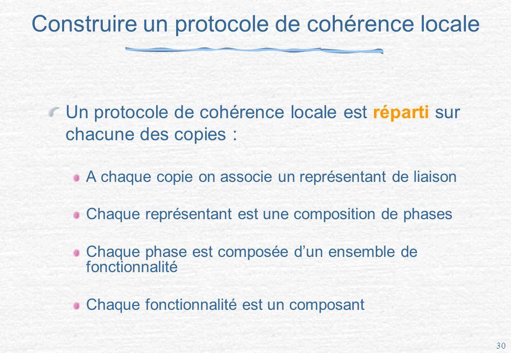 30 Construire un protocole de cohérence locale Un protocole de cohérence locale est réparti sur chacune des copies : A chaque copie on associe un représentant de liaison Chaque représentant est une composition de phases Chaque phase est composée dun ensemble de fonctionnalité Chaque fonctionnalité est un composant