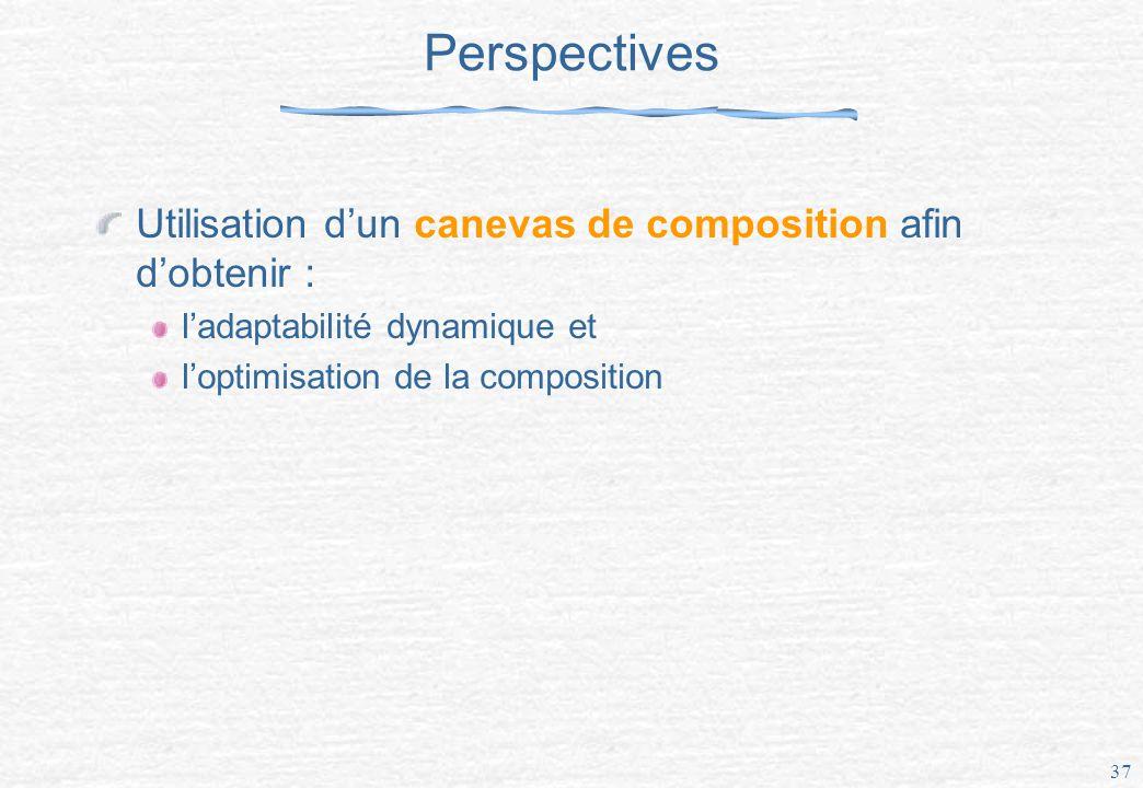 37 Perspectives Utilisation dun canevas de composition afin dobtenir : ladaptabilité dynamique et loptimisation de la composition