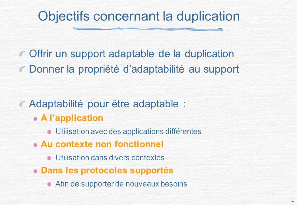 4 Objectifs concernant la duplication Offrir un support adaptable de la duplication Donner la propriété dadaptabilité au support Adaptabilité pour être adaptable : A lapplication Utilisation avec des applications différentes Au contexte non fonctionnel Utilisation dans divers contextes Dans les protocoles supportés Afin de supporter de nouveaux besoins