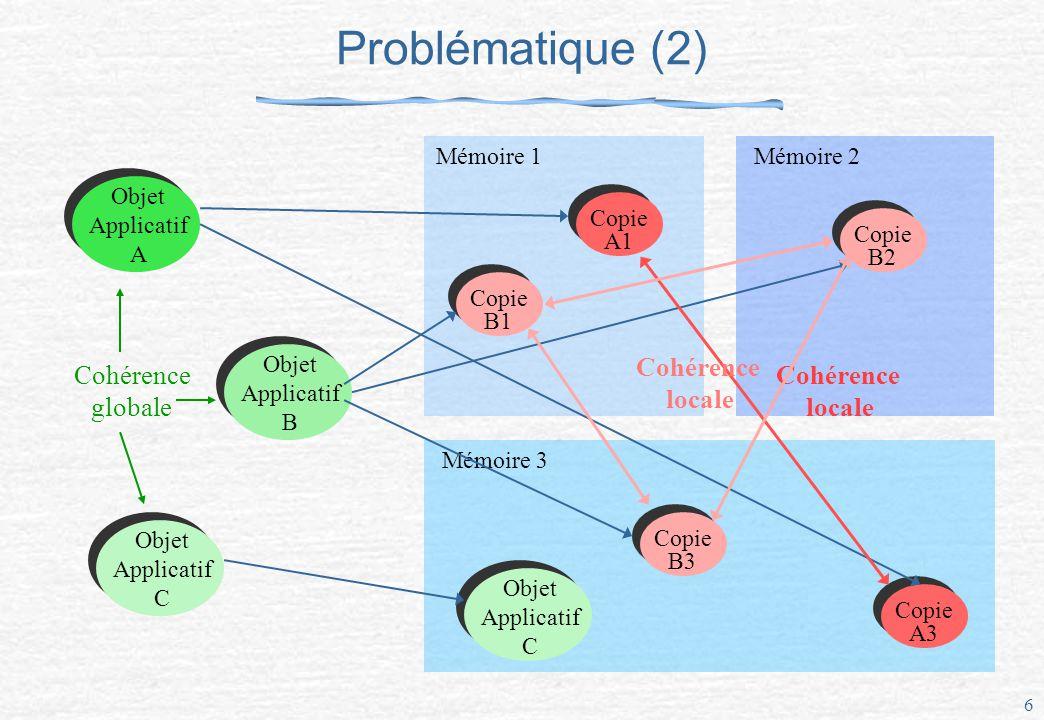 7 Plan RS2.7 : un canevas adaptable de duplication Adaptabilité au contexte non fonctionnel Décomposition de laspect duplication Mise en oeuvre Travaux similaires Conclusion et perspectives RS2.7 : un canevas adaptable de duplication