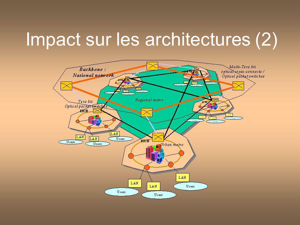 Impact sur les architectures (2)