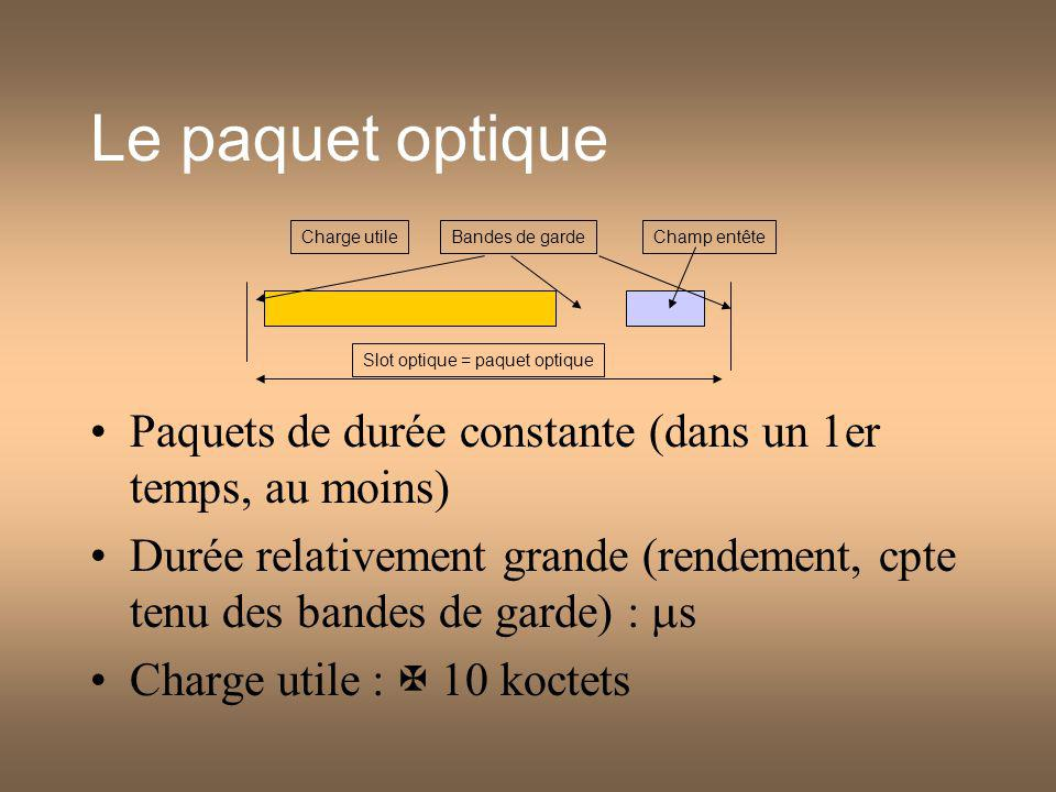Le paquet optique Paquets de durée constante (dans un 1er temps, au moins) Durée relativement grande (rendement, cpte tenu des bandes de garde) : s Charge utile : 10 koctets Charge utileChamp entêteBandes de garde Slot optique = paquet optique
