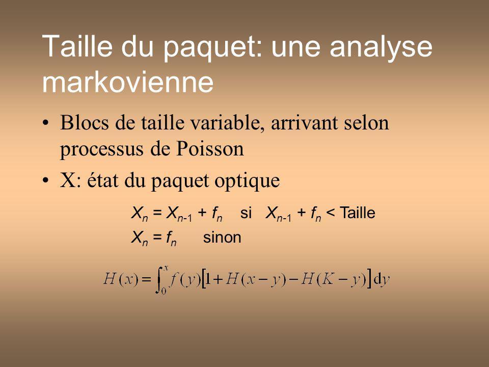 Taille du paquet: une analyse markovienne Blocs de taille variable, arrivant selon processus de Poisson X: état du paquet optique X n = X n-1 + f n si X n-1 + f n < Taille X n = f n sinon