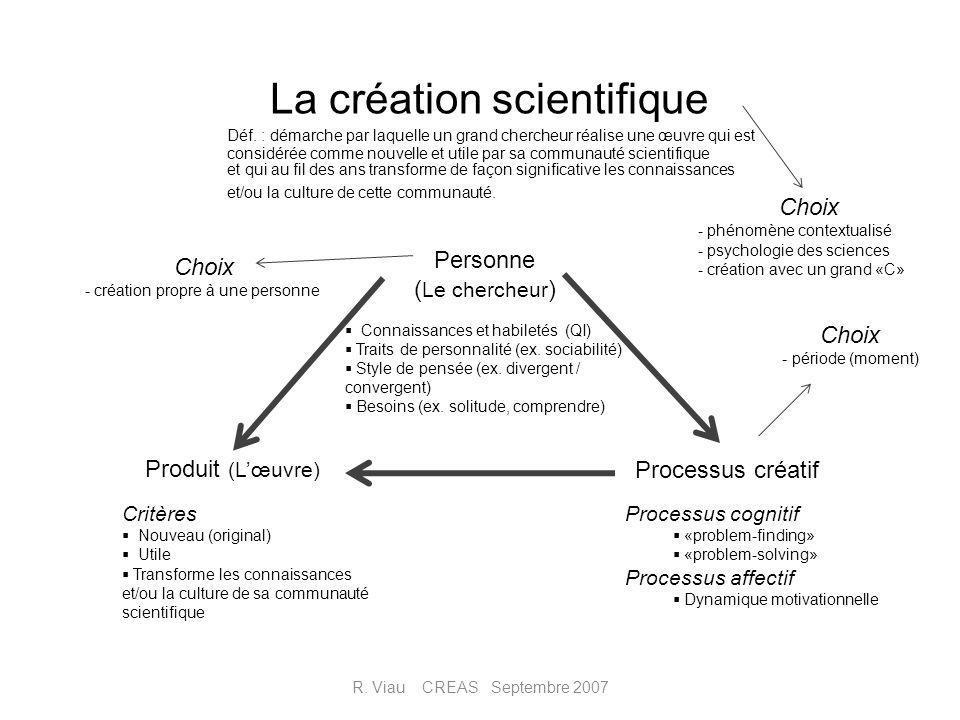 La création scientifique Personne ( Le chercheur ) Processus créatif Produit (Lœuvre) Choix - phénomène contextualisé - psychologie des sciences - cré