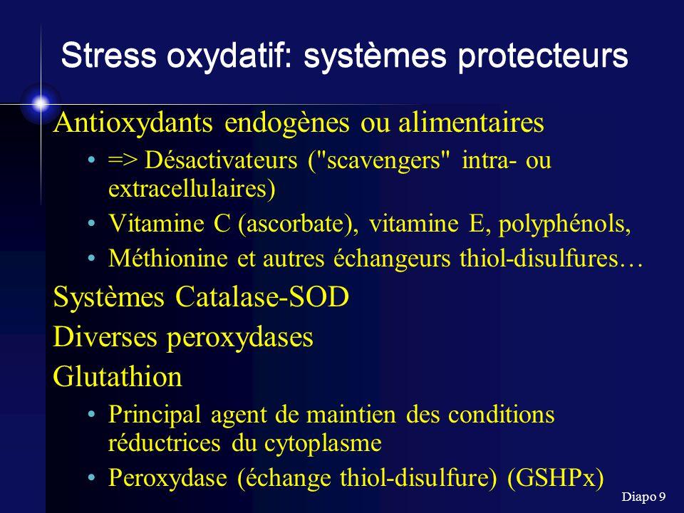 Diapo 9 Stress oxydatif: systèmes protecteurs Antioxydants endogènes ou alimentaires => Désactivateurs ( scavengers intra- ou extracellulaires) Vitamine C (ascorbate), vitamine E, polyphénols, Méthionine et autres échangeurs thiol-disulfures… Systèmes Catalase-SOD Diverses peroxydases Glutathion Principal agent de maintien des conditions réductrices du cytoplasme Peroxydase (échange thiol-disulfure) (GSHPx)