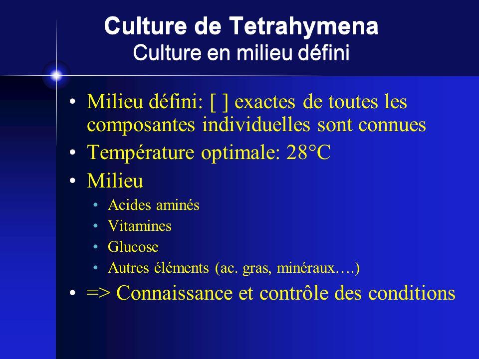 Culture de Tetrahymena Culture en milieu défini Milieu défini: [ ] exactes de toutes les composantes individuelles sont connues Température optimale: 28°C Milieu Acides aminés Vitamines Glucose Autres éléments (ac.