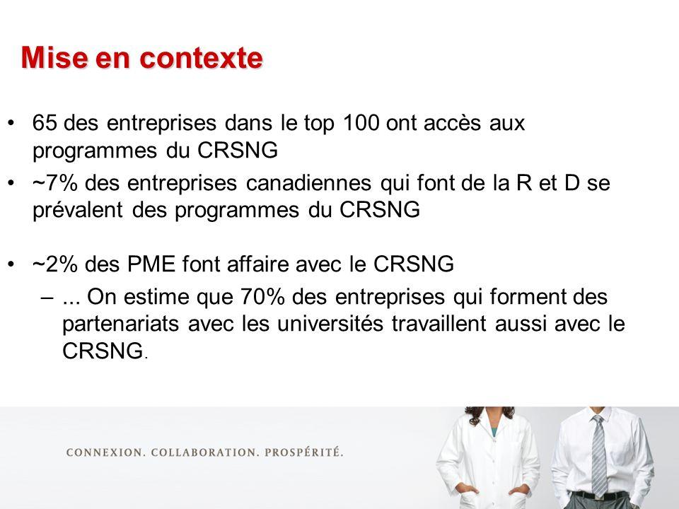 65 des entreprises dans le top 100 ont accès aux programmes du CRSNG ~7% des entreprises canadiennes qui font de la R et D se prévalent des programmes du CRSNG ~2% des PME font affaire avec le CRSNG –...
