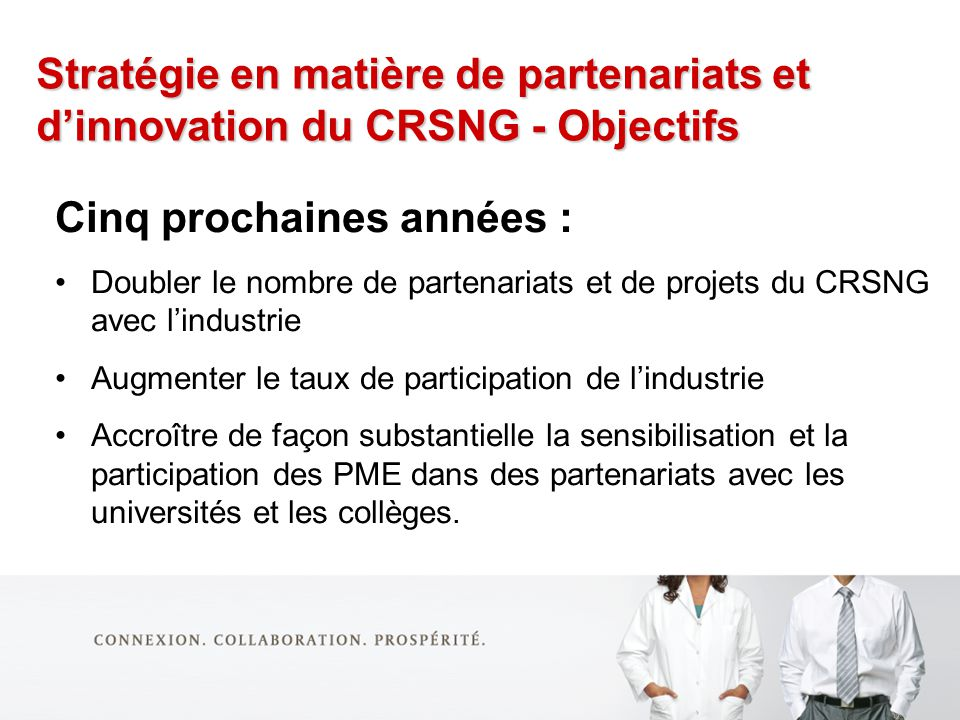 Stratégie en matière de partenariats et dinnovation du CRSNG - Objectifs Cinq prochaines années : Doubler le nombre de partenariats et de projets du CRSNG avec lindustrie Augmenter le taux de participation de lindustrie Accroître de façon substantielle la sensibilisation et la participation des PME dans des partenariats avec les universités et les collèges.