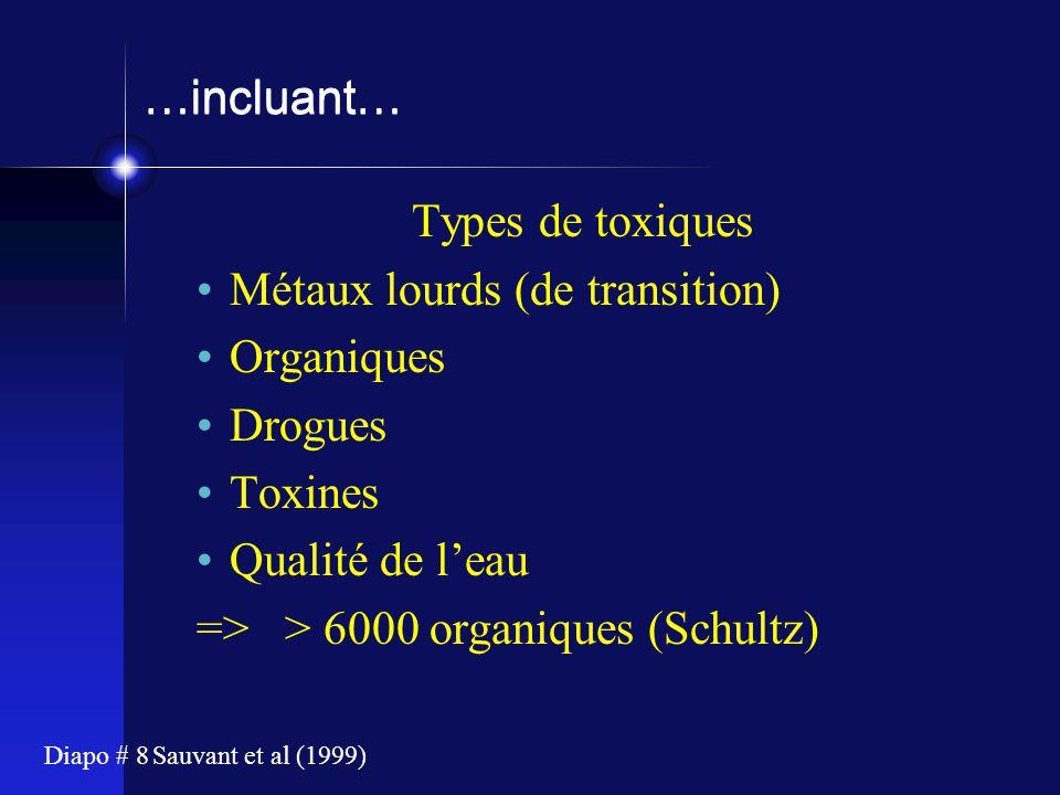 Diapo # 8 …incluant… Types de toxiques Métaux lourds (de transition) Organiques Drogues Toxines Qualité de leau => > 6000 organiques (Schultz) Sauvant