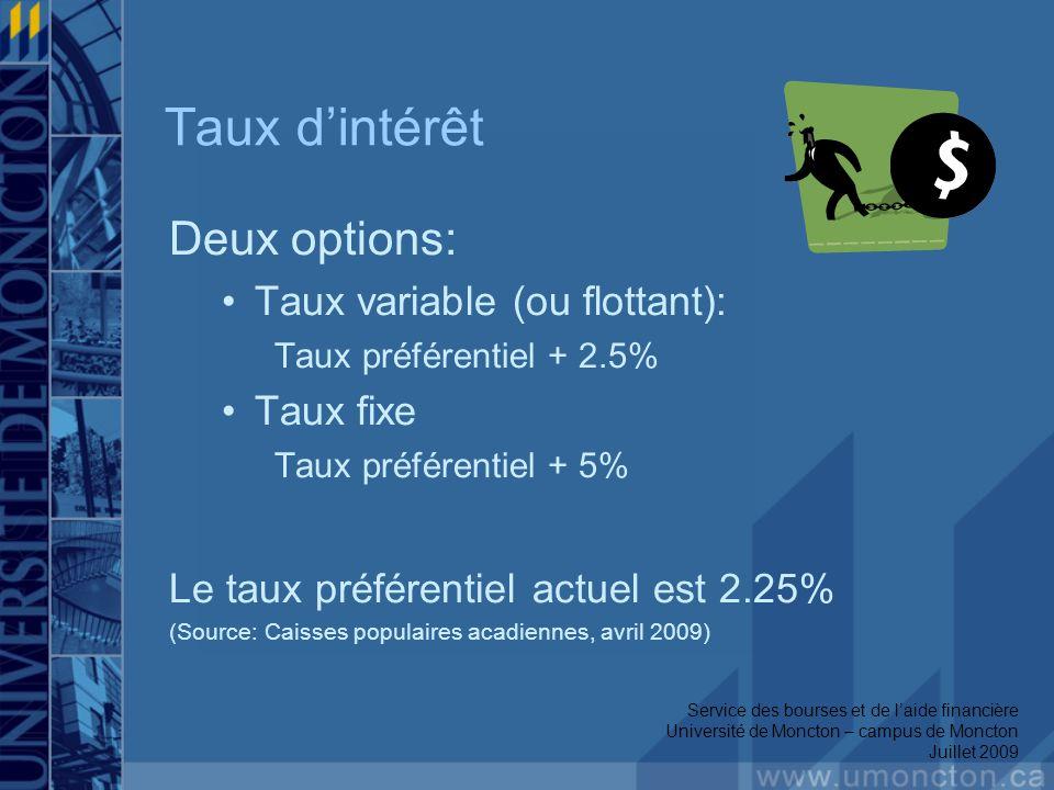 Taux dintérêt Deux options: Taux variable (ou flottant): Taux préférentiel + 2.5% Taux fixe Taux préférentiel + 5% Le taux préférentiel actuel est 2.2