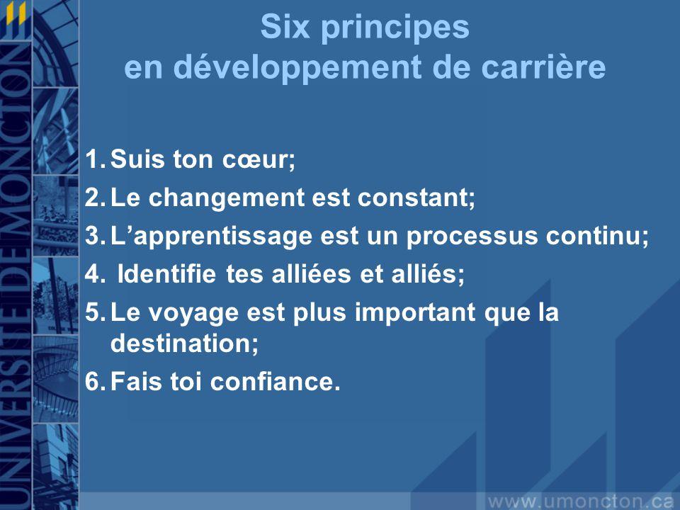 Six principes en développement de carrière 1.Suis ton cœur; 2.Le changement est constant; 3.Lapprentissage est un processus continu; 4. Identifie tes