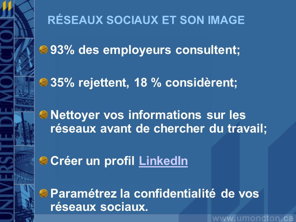 RÉSEAUX SOCIAUX ET SON IMAGE 93% des employeurs consultent; 35% rejettent, 18 % considèrent; Nettoyer vos informations sur les réseaux avant de chercher du travail; Créer un profil LinkedInLinkedIn Paramétrez la confidentialité de vos réseaux sociaux.
