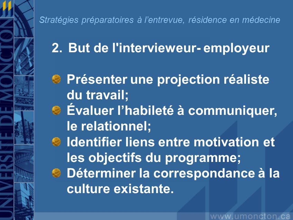 2.But de l intervieweur- employeur Présenter une projection réaliste du travail; Évaluer lhabileté à communiquer, le relationnel; Identifier liens entre motivation et les objectifs du programme; Déterminer la correspondance à la culture existante.