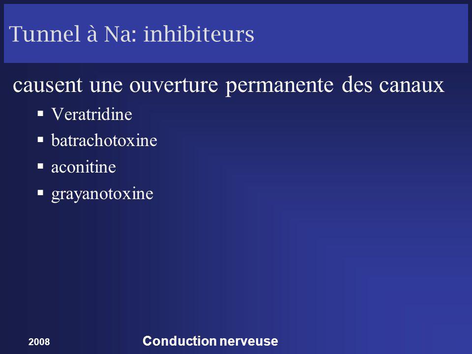 2008 Conduction nerveuse Tunnel à Na: inhibiteurs Saxitoxine (STX) Dinoflagellés (algues) marins « red tide » saccumule dans mollusques et cause « par
