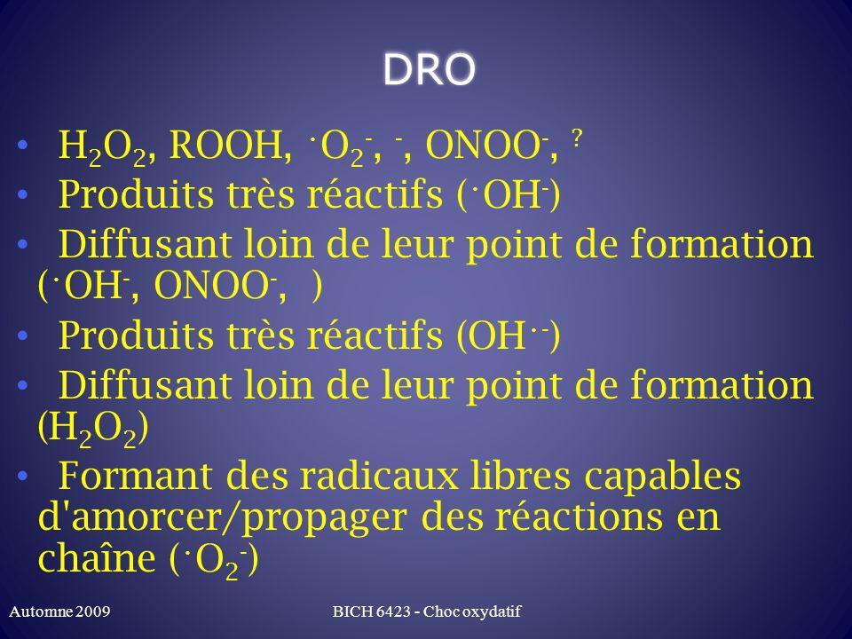 DRO H 2 O 2, ROOH, O 2 -, -, ONOO -, .