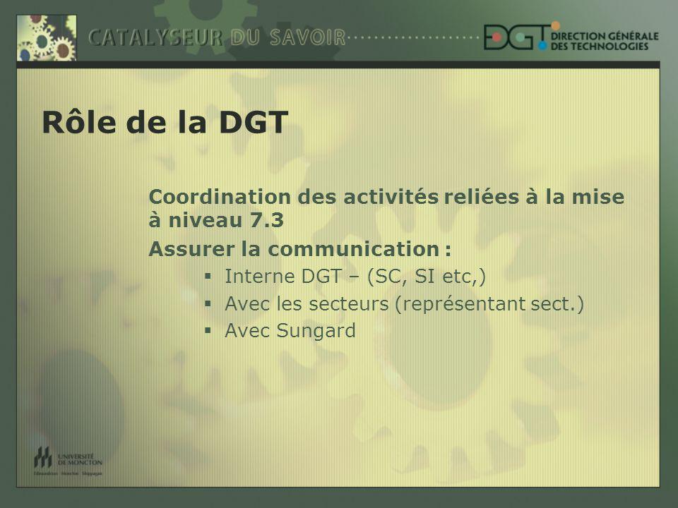 Rôle de la DGT Coordination des activités reliées à la mise à niveau 7.3 Assurer la communication : Interne DGT – (SC, SI etc,) Avec les secteurs (représentant sect.) Avec Sungard