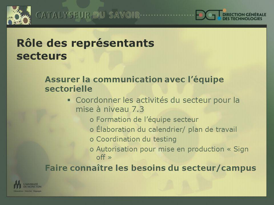 Coordination : Révision de la documentation (ÉSect.
