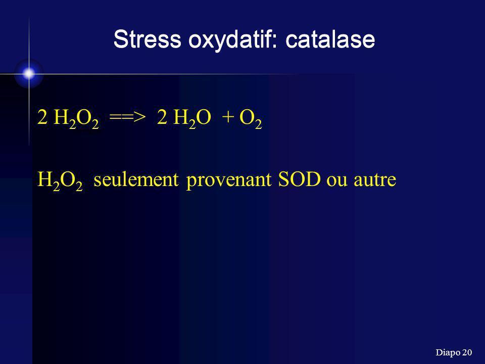Diapo 20 formula Stress oxydatif: catalase 2 H 2 O 2 ==> 2 H 2 O + O 2 H 2 O 2 seulement provenant SOD ou autre