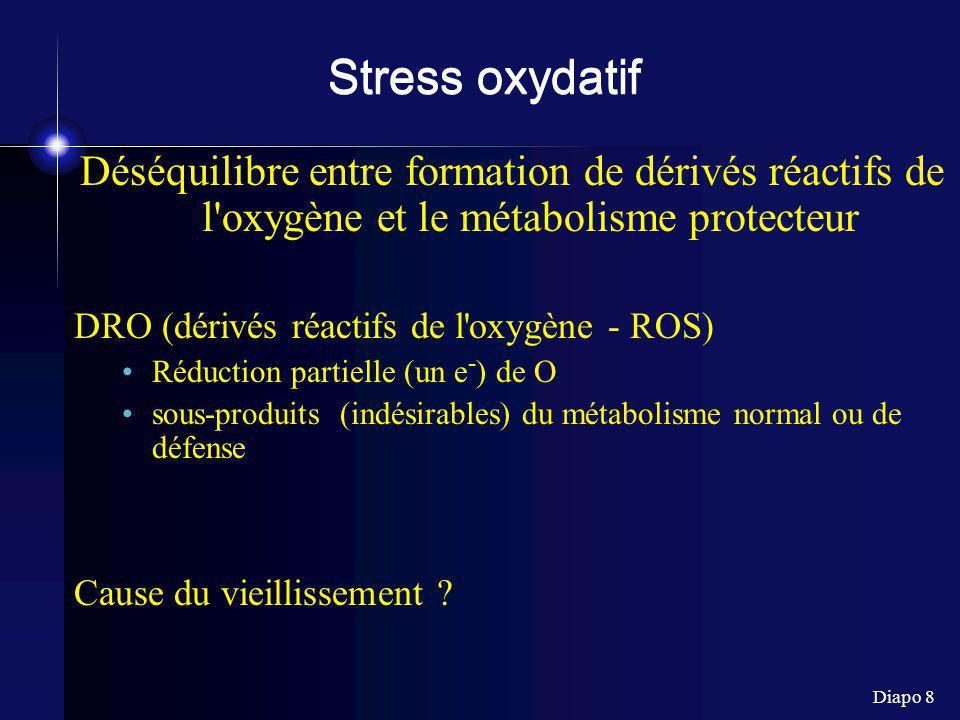 Diapo 8 Stress oxydatif Déséquilibre entre formation de dérivés réactifs de l'oxygène et le métabolisme protecteur DRO (dérivés réactifs de l'oxygène