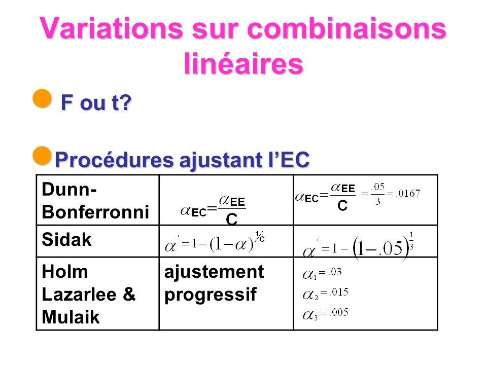 Variations sur combinaisons linéaires F ou t? F ou t? Procédures ajustant lEC Procédures ajustant lEC Dunn- Bonferronni Sidak Holm Lazarlee & Mulaik a