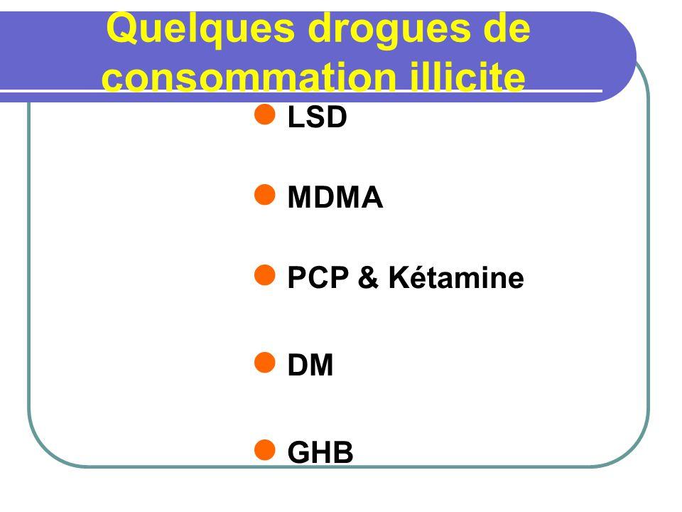 Quelques drogues de consommation illicite LSD MDMA PCP & Kétamine DM GHB