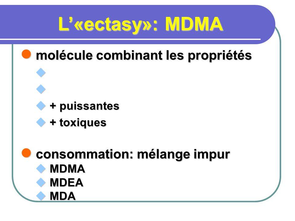 molécule combinant les propriétés molécule combinant les propriétés + puissantes + puissantes + toxiques + toxiques consommation: mélange impur consom