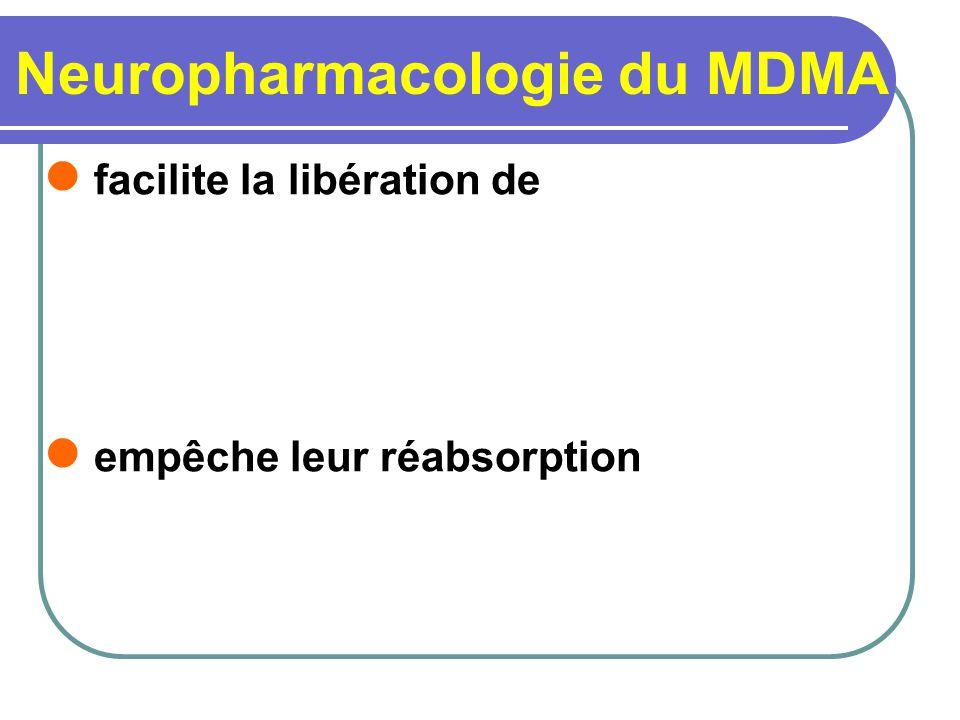 Neuropharmacologie du MDMA facilite la libération de empêche leur réabsorption