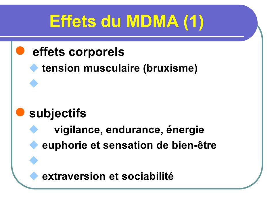 Effets du MDMA (1) effets corporels tension musculaire (bruxisme) subjectifs vigilance, endurance, énergie euphorie et sensation de bien-être extraver