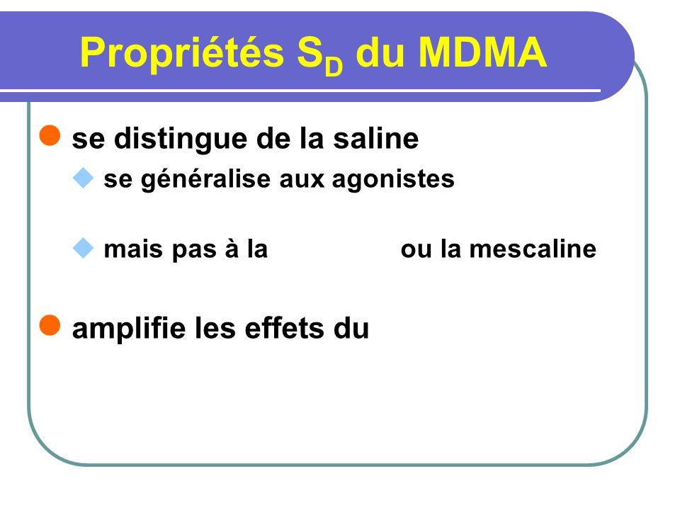 Propriétés S D du MDMA se distingue de la saline se généralise aux agonistes mais pas à la ou la mescaline amplifie les effets du