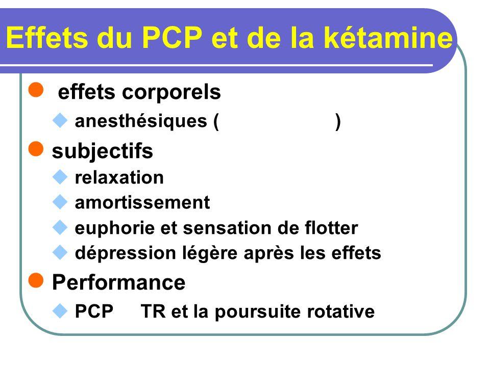 Effets du PCP et de la kétamine effets corporels anesthésiques ( ) subjectifs relaxation amortissement euphorie et sensation de flotter dépression lég