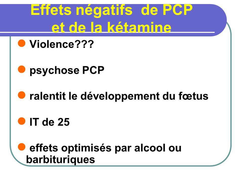 Effets négatifs de PCP et de la kétamine Violence??? psychose PCP ralentit le développement du fœtus IT de 25 effets optimisés par alcool ou barbituri