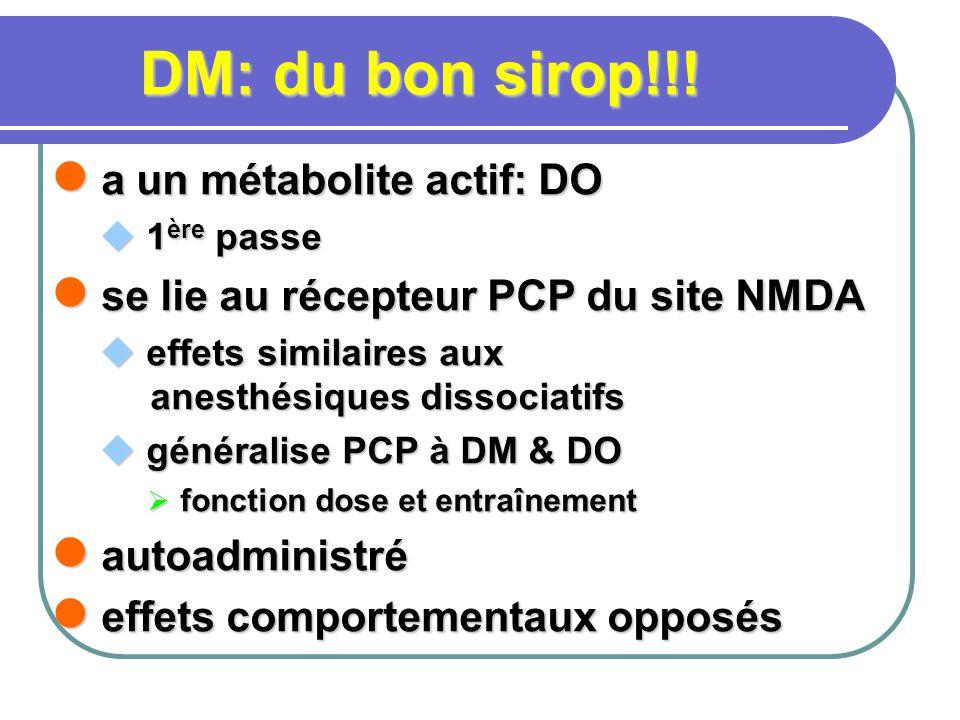 a un métabolite actif: DO a un métabolite actif: DO 1 ère passe 1 ère passe se lie au récepteur PCP du site NMDA se lie au récepteur PCP du site NMDA
