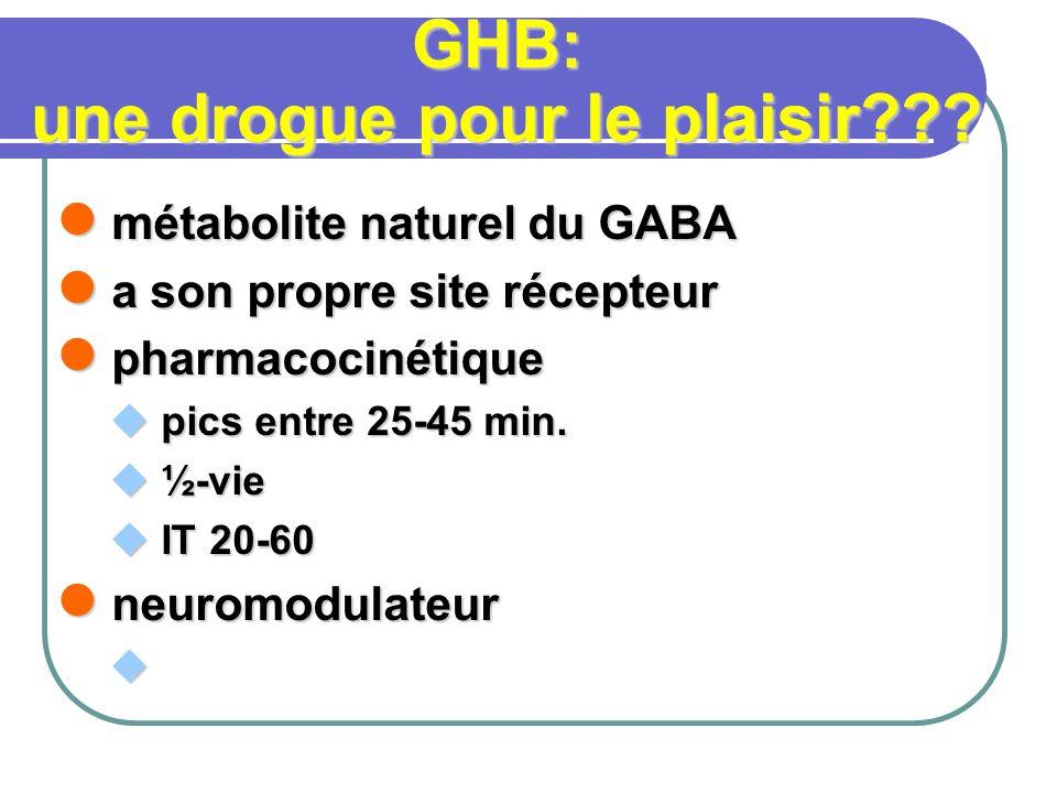 métabolite naturel du GABA métabolite naturel du GABA a son propre site récepteur a son propre site récepteur pharmacocinétique pharmacocinétique pics