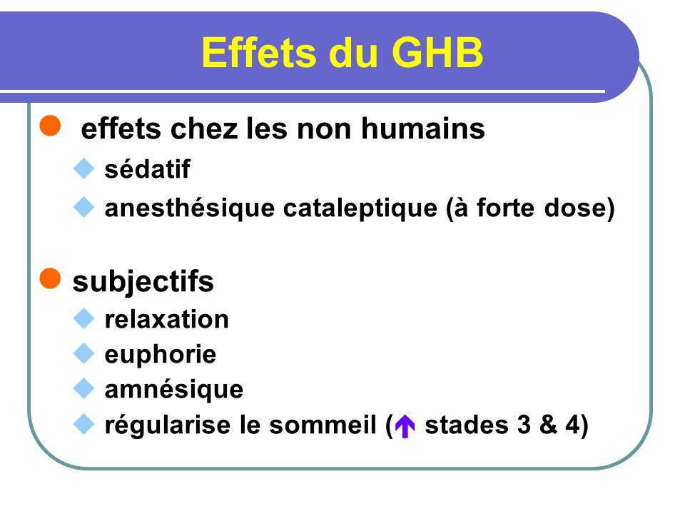 Effets du GHB effets chez les non humains sédatif anesthésique cataleptique (à forte dose) subjectifs relaxation euphorie amnésique régularise le somm