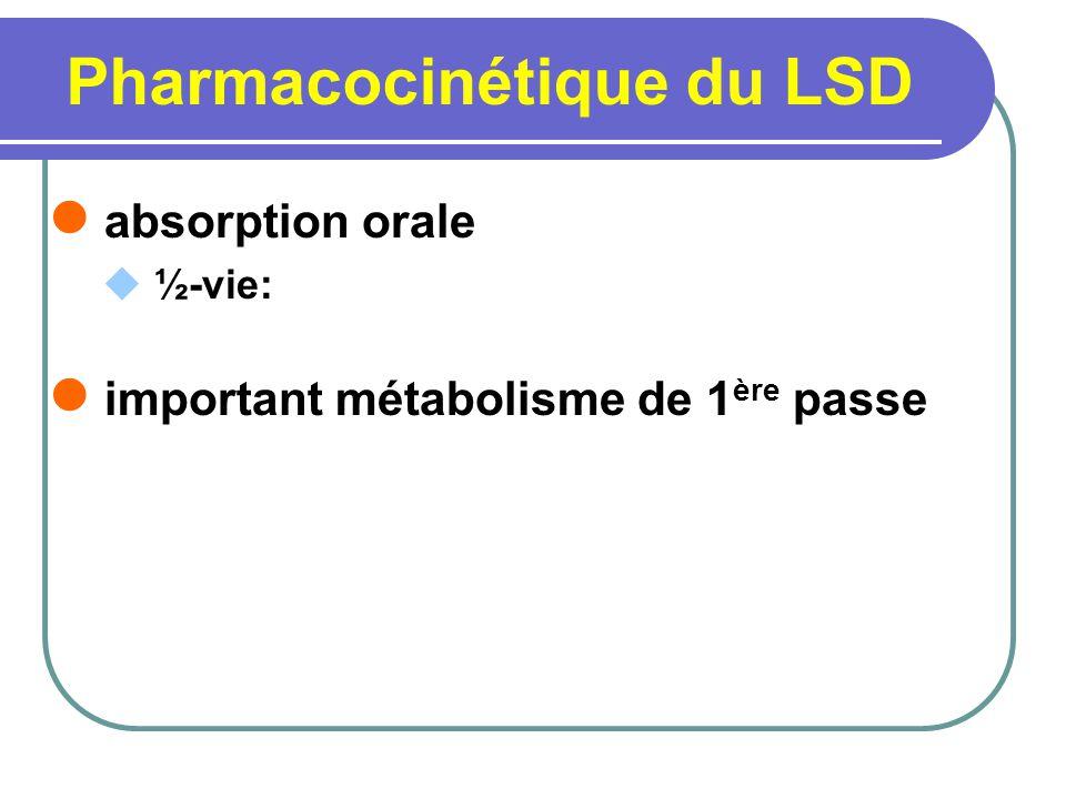 Pharmacocinétique du LSD absorption orale ½-vie: important métabolisme de 1 ère passe